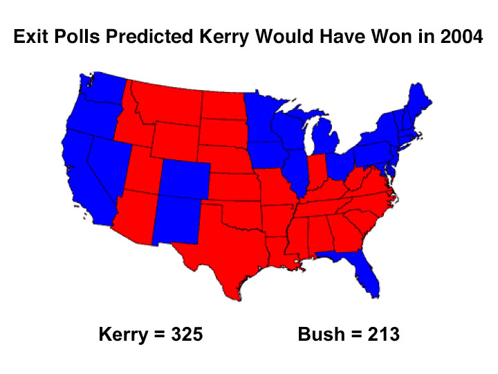 Exit Polls Predicted Kerry Would Have Won in 2004